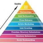 SEO Link Building via Gamification