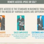 A Guide to Remote Access Solutions